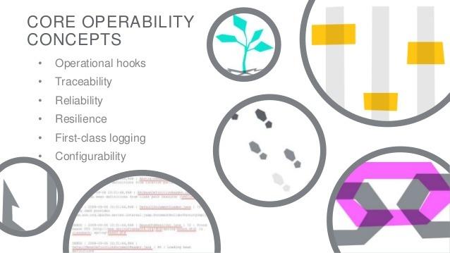 DevOps: Core Operability Concepts